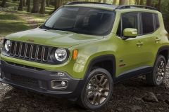 Jeep-Renegade-75th-Anniversary